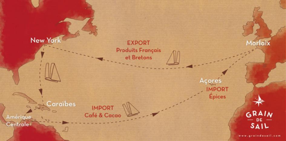 chocolat grain de sail - Parcours du voilier